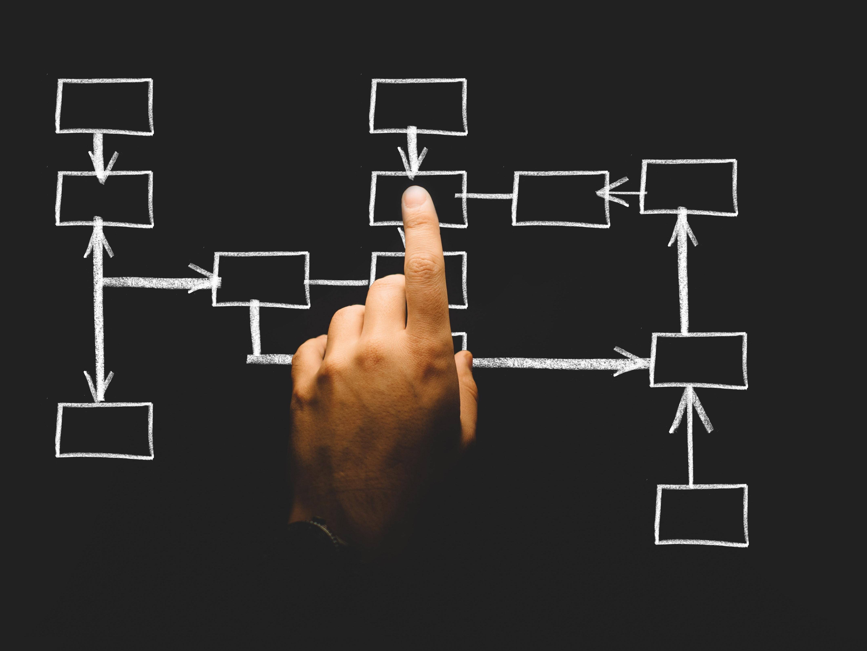 Stosowanie zadaniowego trybu pracy – w jakich okolicznościach?